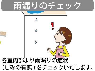 雨漏りのチェック